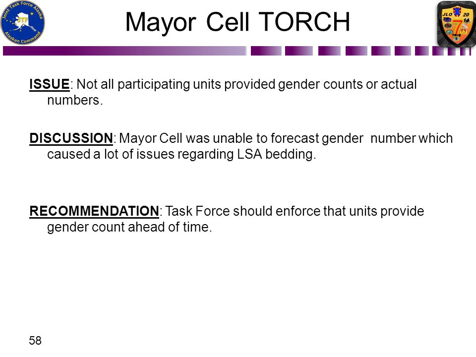 Mayor Cell TORCH ISSUE: Not all participating units provided gender counts or actual numbers.