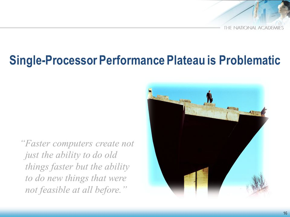Single-Processor Performance Plateau is Problematic