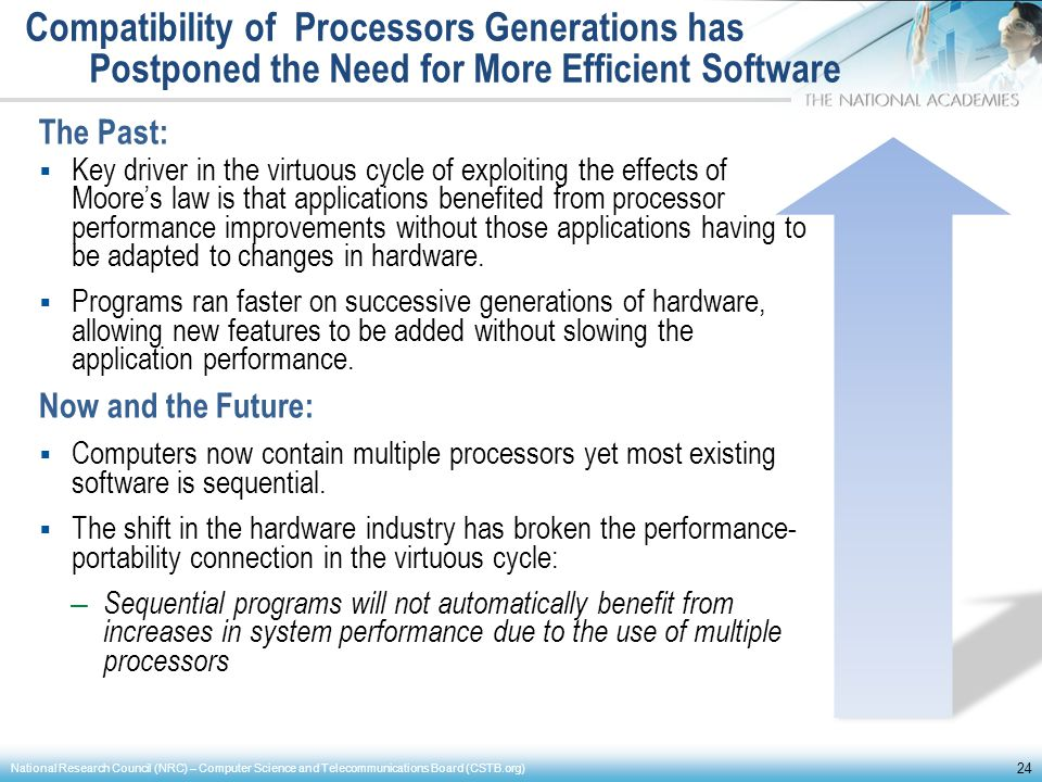 Compatibility of Processors Generations has Postponed the Need for More Efficient Software