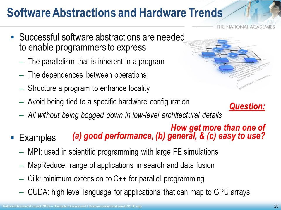 Software Abstractions and Hardware Trends
