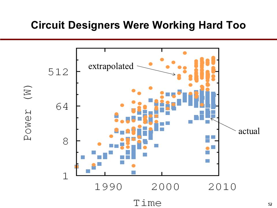 Circuit Designers Were Working Hard Too