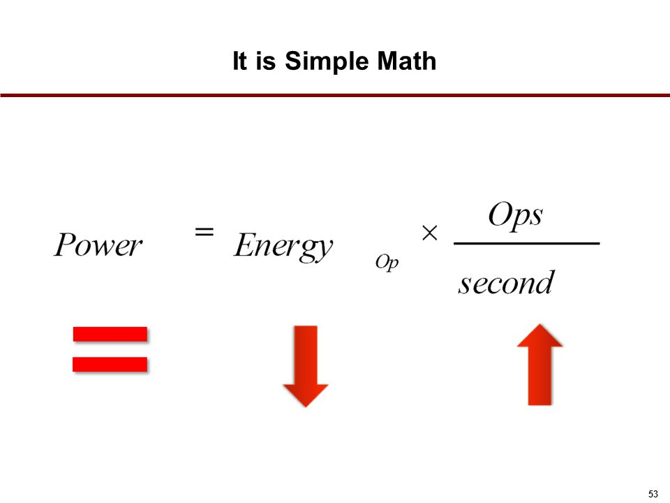 It is Simple Math
