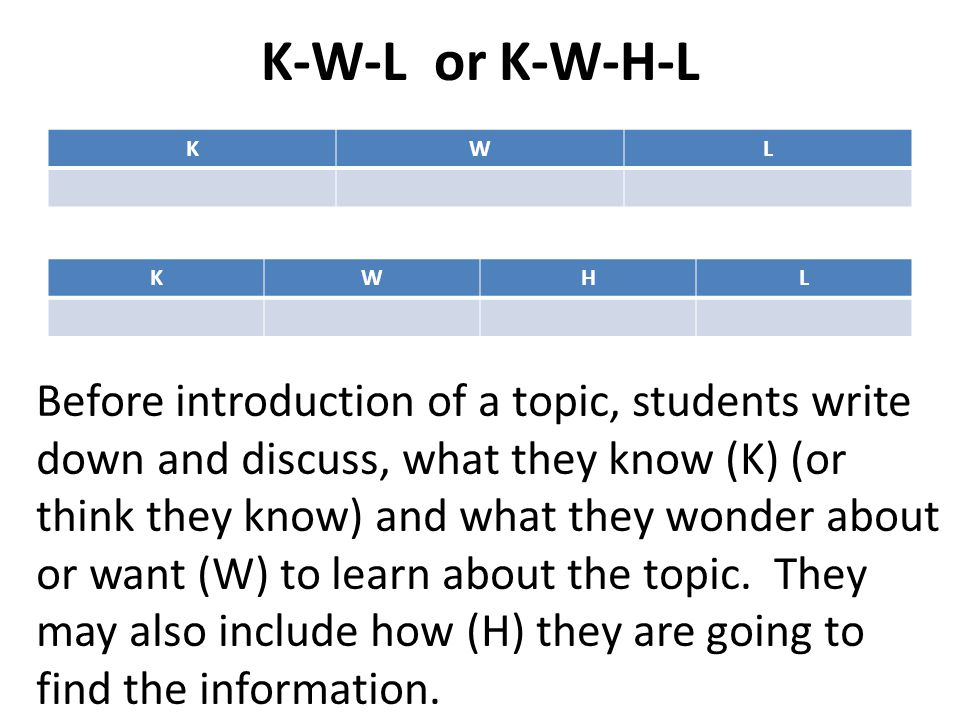 K-W-L or K-W-H-L K. W. L. K. W. H. L.