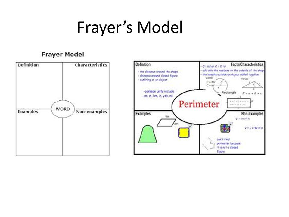 Frayer's Model