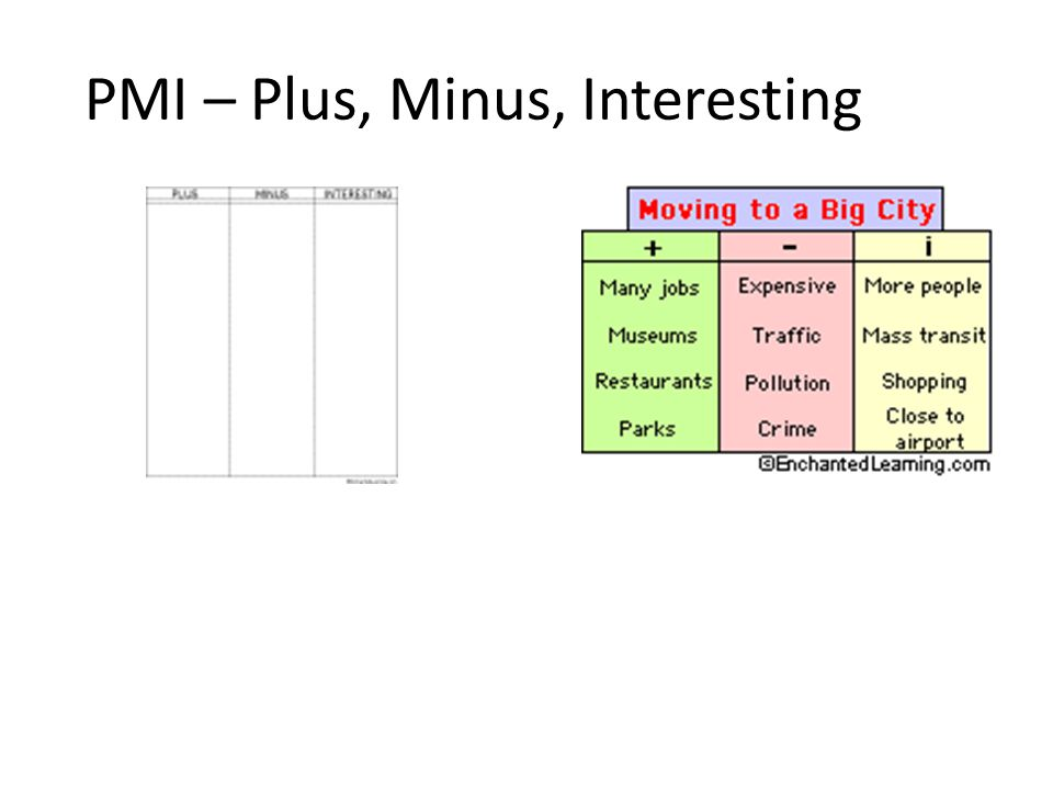 PMI – Plus, Minus, Interesting