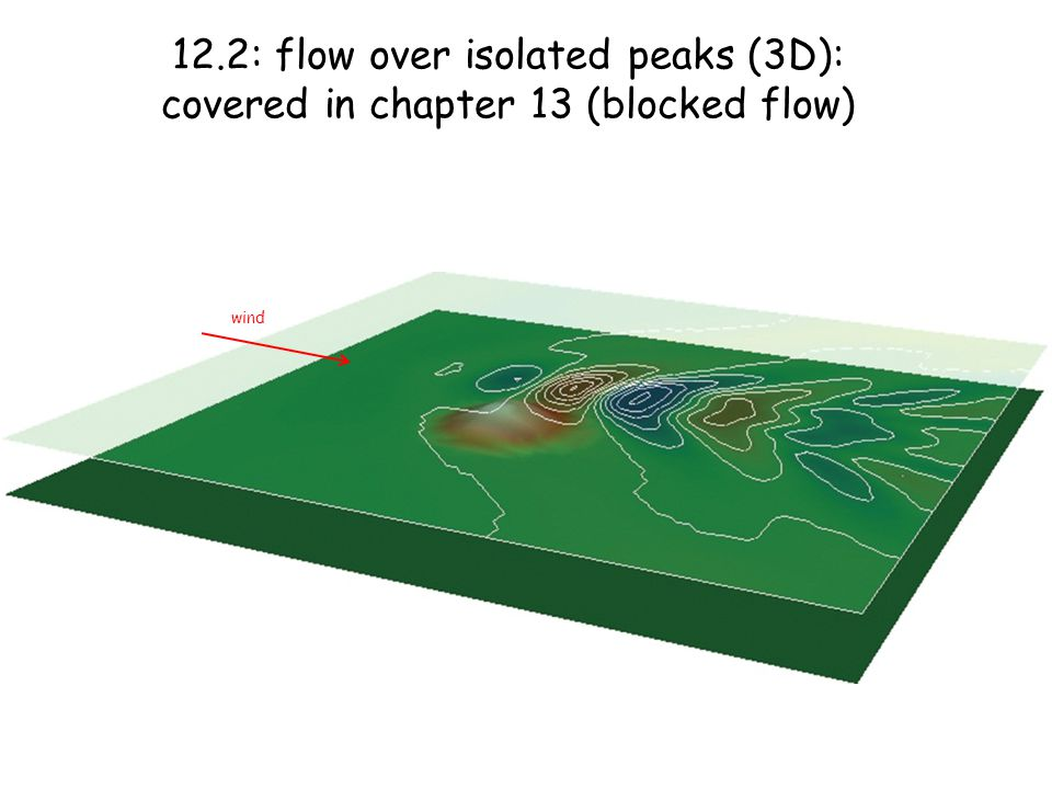 12.2: flow over isolated peaks (3D): covered in chapter 13 (blocked flow)