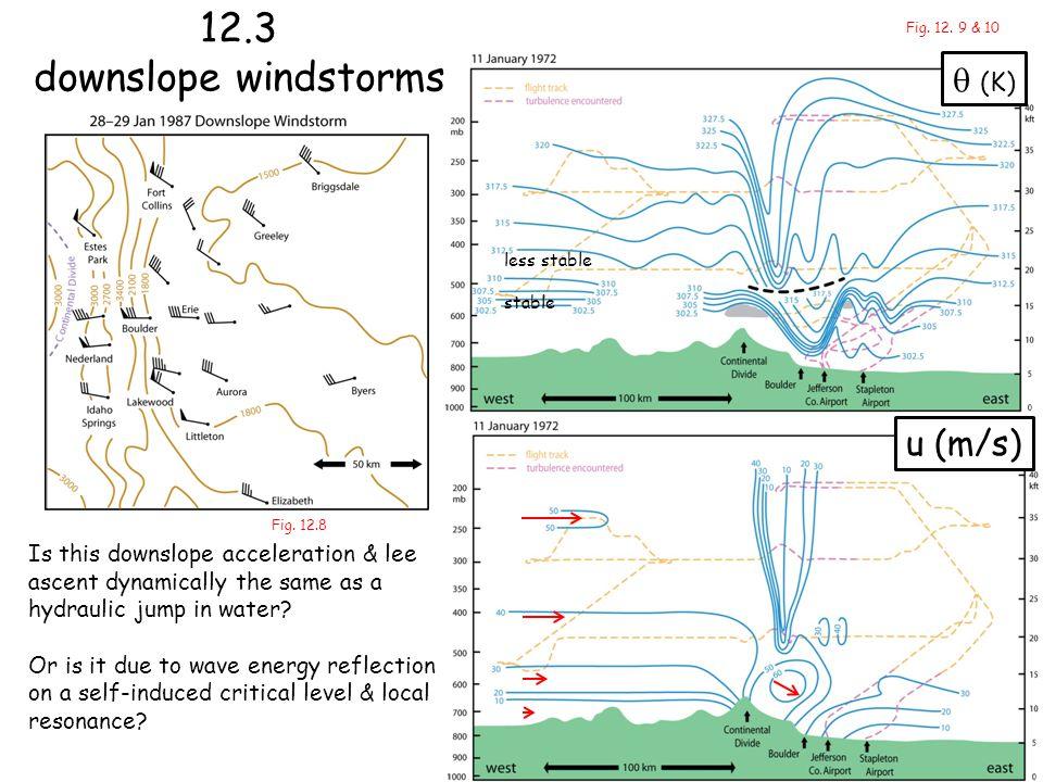 12.3 downslope windstorms q (K) u (m/s)