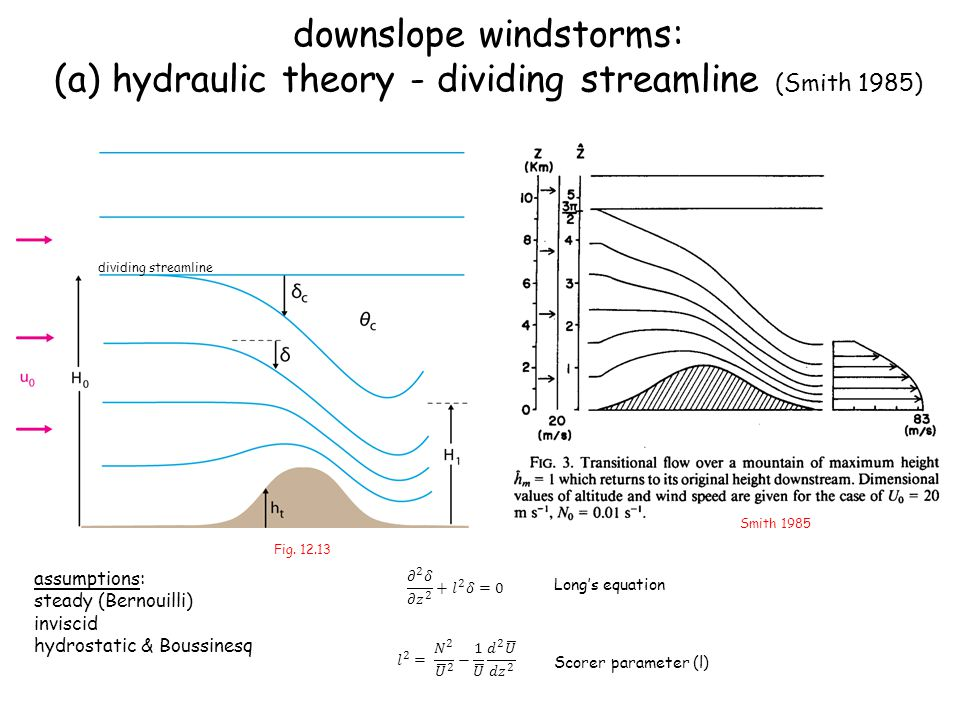downslope windstorms: (a) hydraulic theory - dividing streamline (Smith 1985)