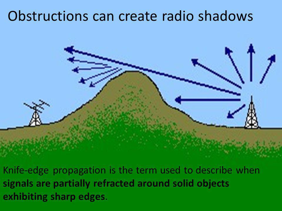 Obstructions can create radio shadows