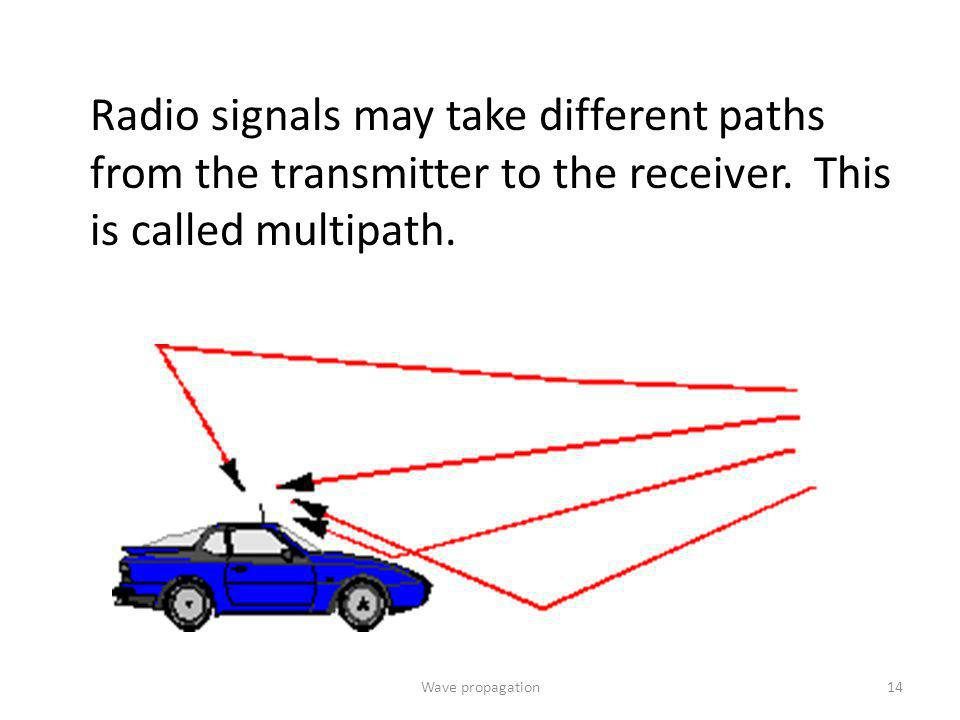 Radio signals may take different paths