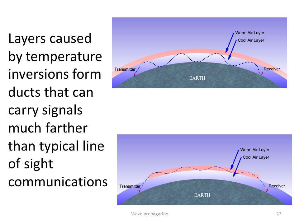 Layers caused by temperature inversions form ducts that can carry signals much farther than typical line of sight communications