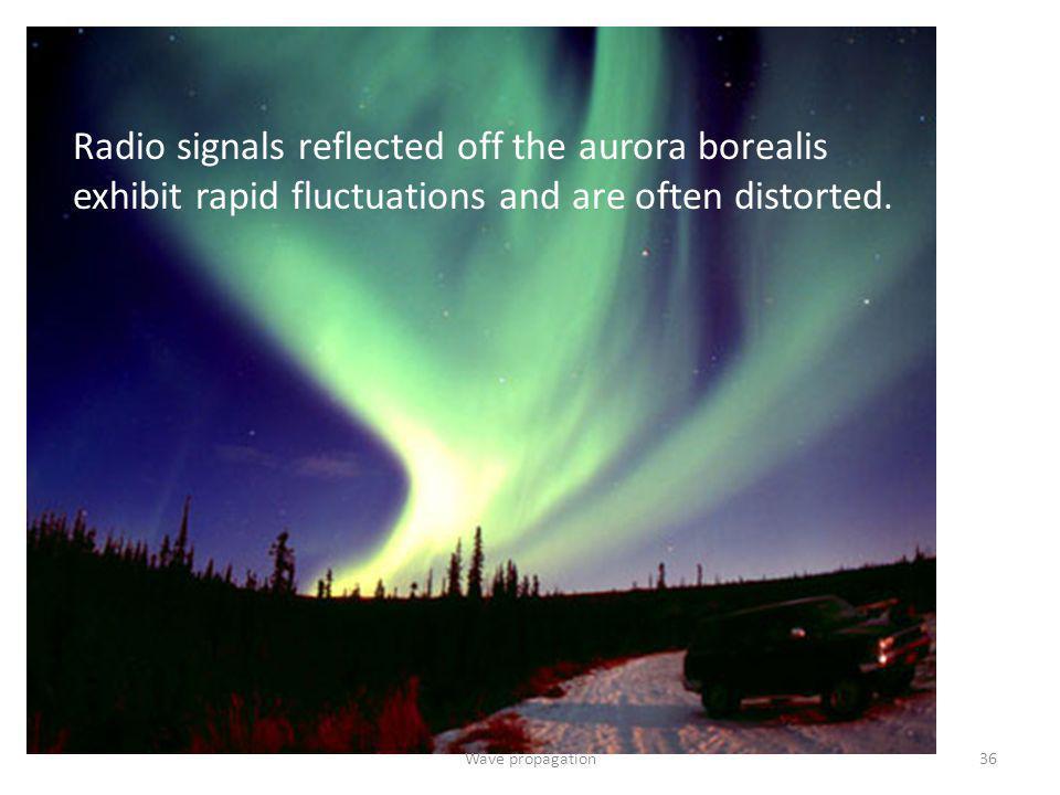 Radio signals reflected off the aurora borealis