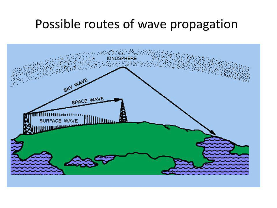 Possible routes of wave propagation