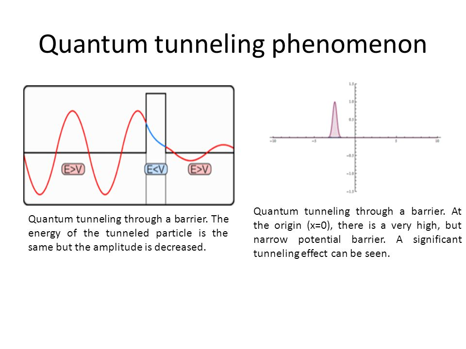 quantum tunneling Quantum tunneling explained with 3d simulations of schrodinger's equation for quantum wave functions my patreon page is at .