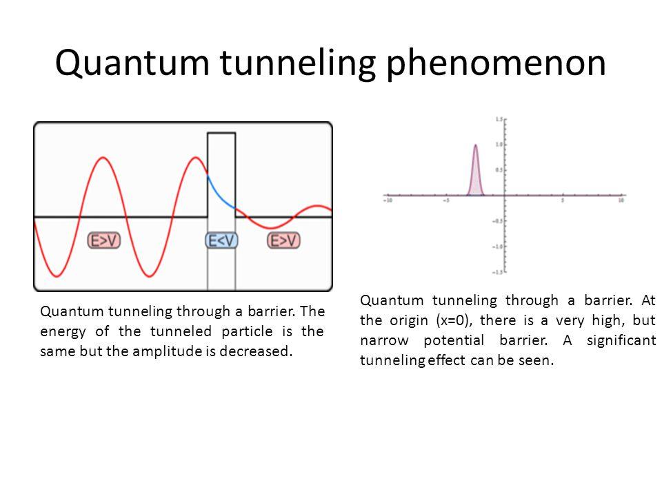 Quantum tunneling phenomenon