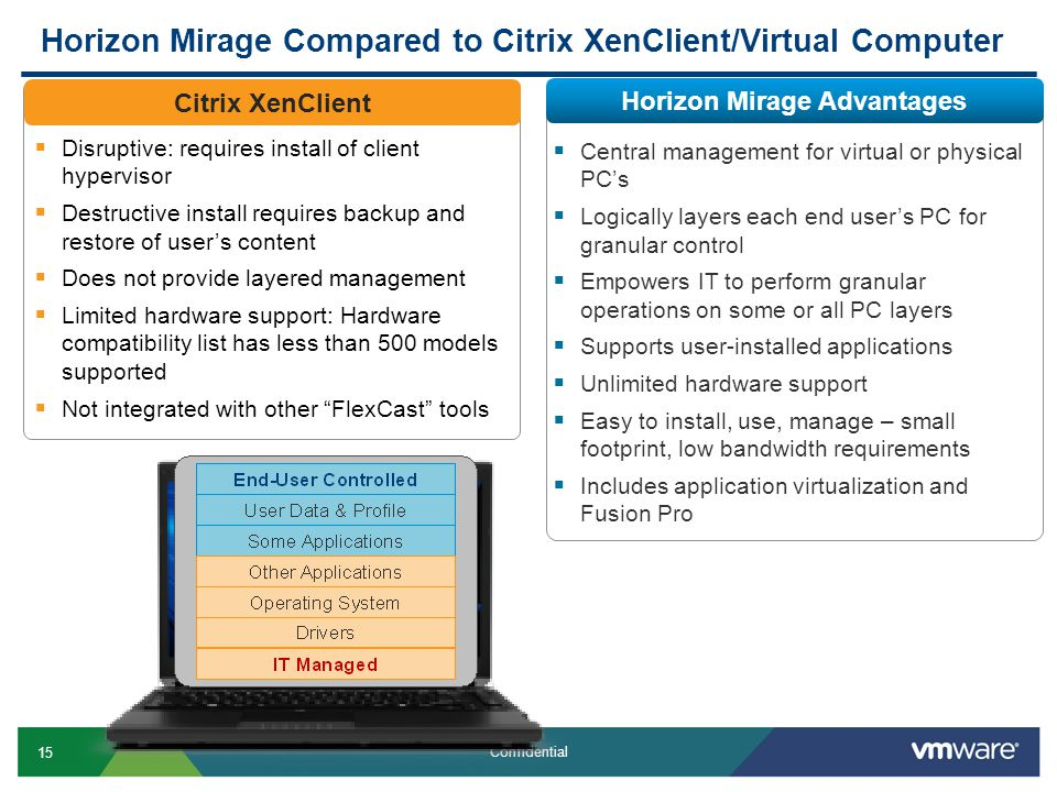Horizon Mirage Compared to Citrix XenClient/Virtual Computer