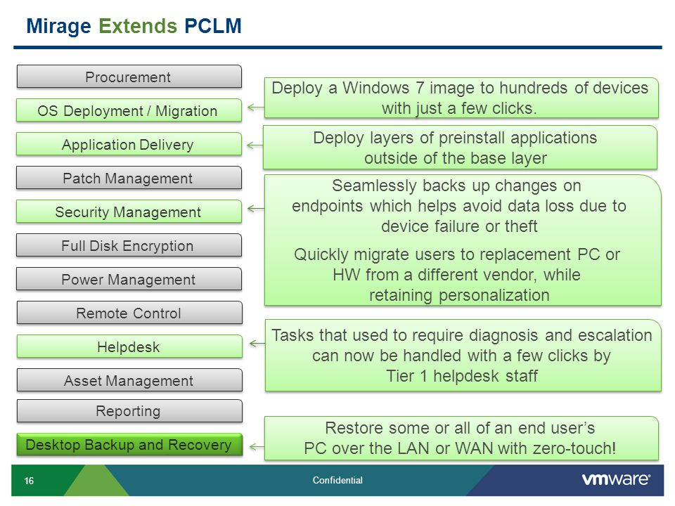 Mirage Extends PCLM Procurement. Deploy a Windows 7 image to hundreds of devices with just a few clicks.