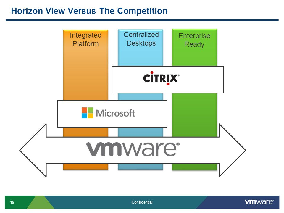 Horizon View Versus The Competition