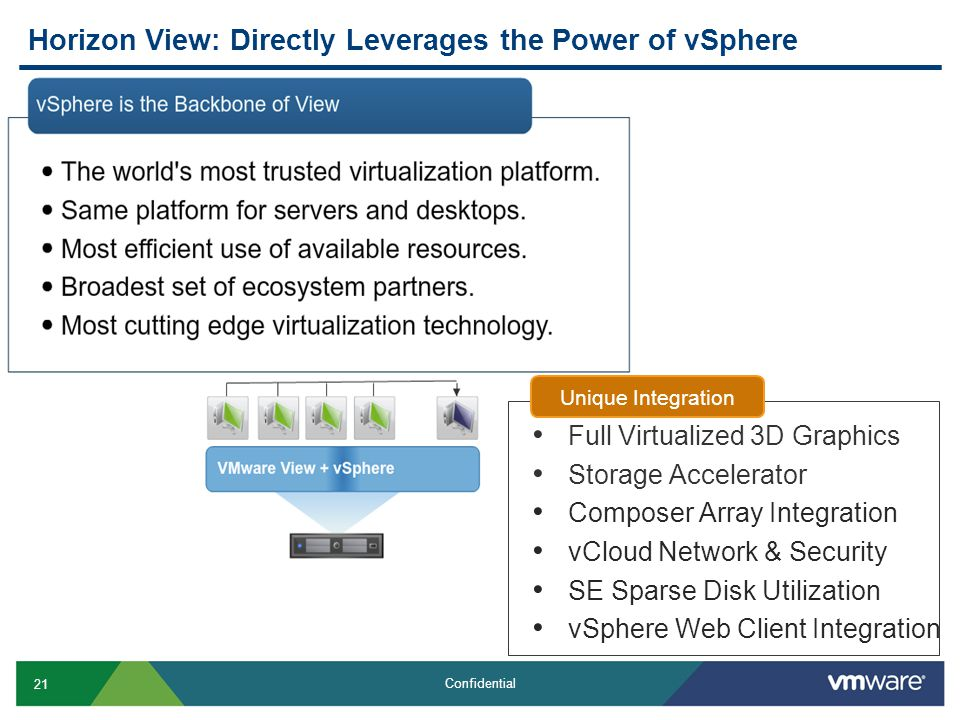 Horizon View: Directly Leverages the Power of vSphere