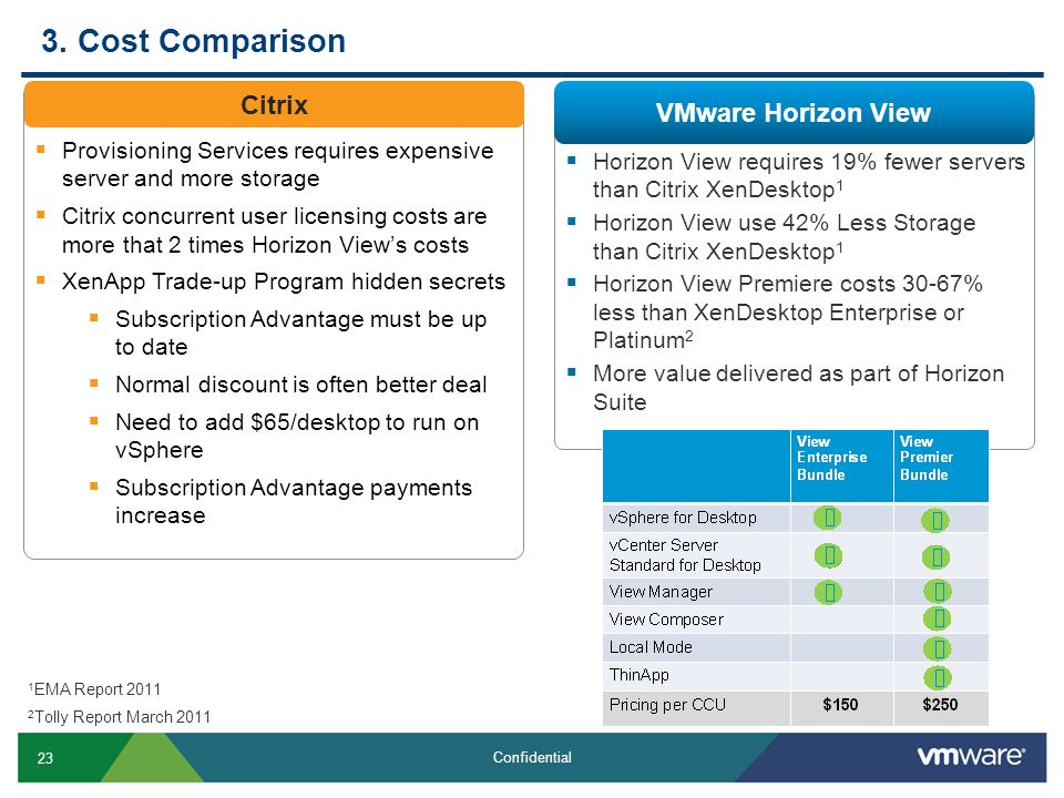 3. Cost Comparison Citrix VMware Horizon View