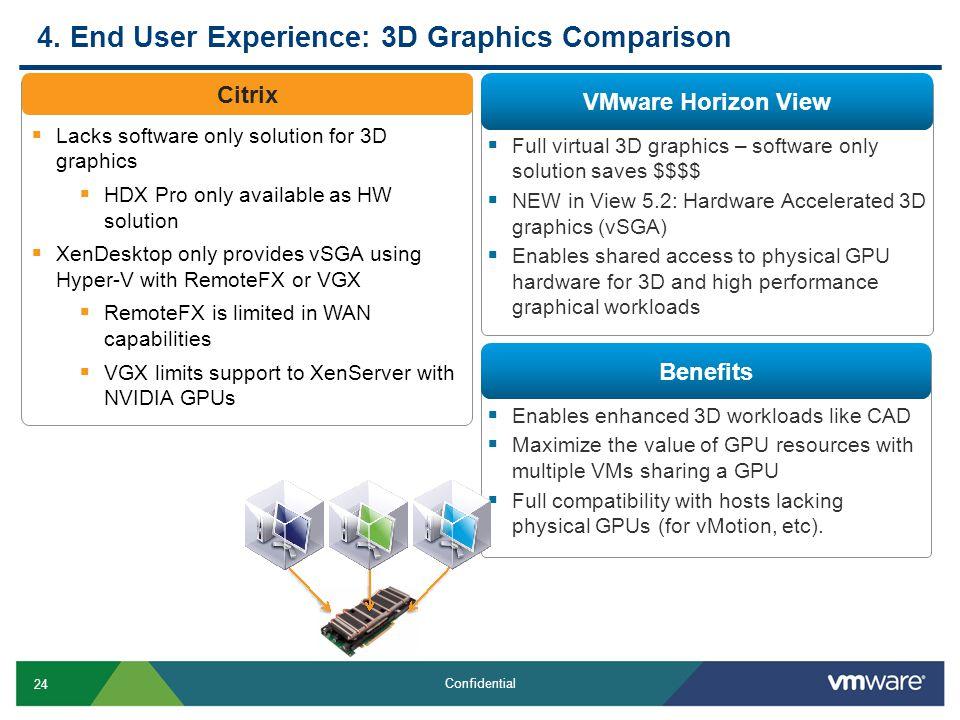 4. End User Experience: 3D Graphics Comparison
