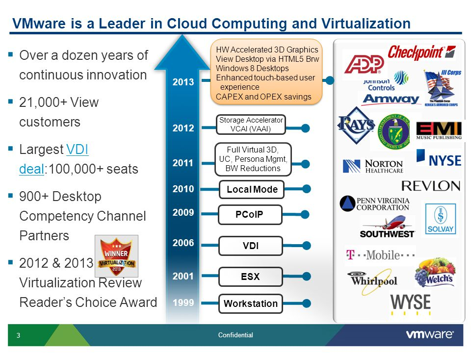 VMware is a Leader in Cloud Computing and Virtualization
