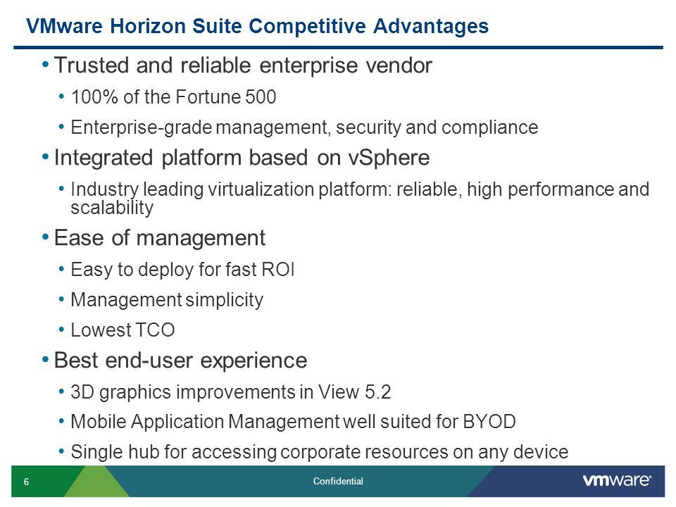 VMware Horizon Suite Competitive Advantages