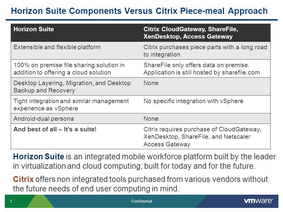 Horizon Suite Components Versus Citrix Piece-meal Approach