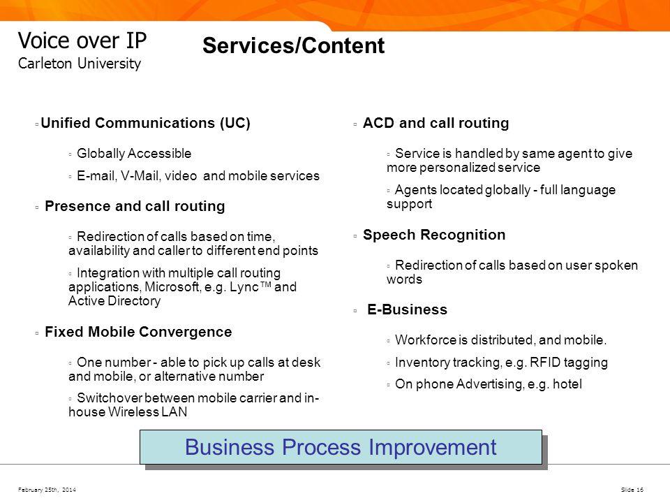 VoIP Presentation Carleton Uni.