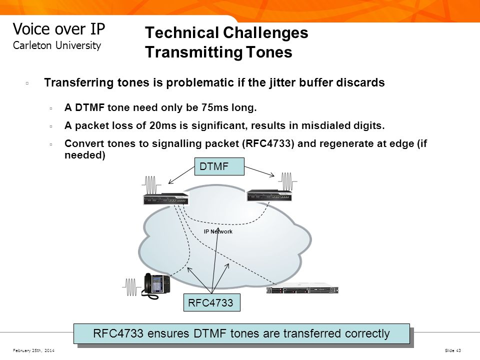 Technical Challenges Transmitting Tones