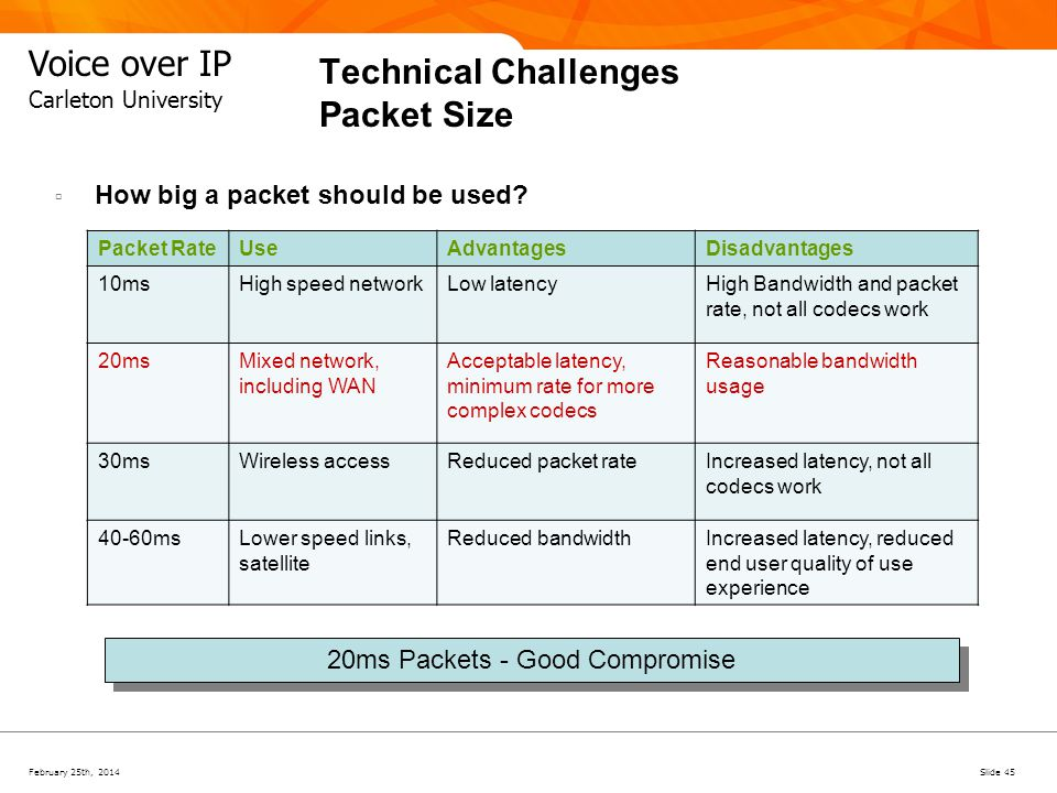 Technical Challenges Packet Size