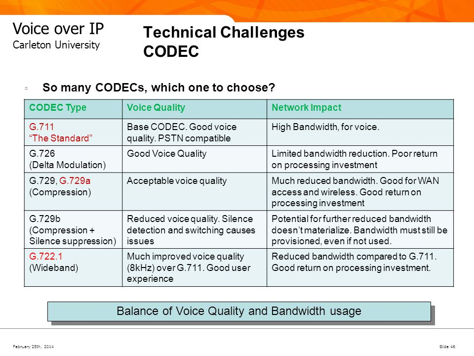 Technical Challenges CODEC
