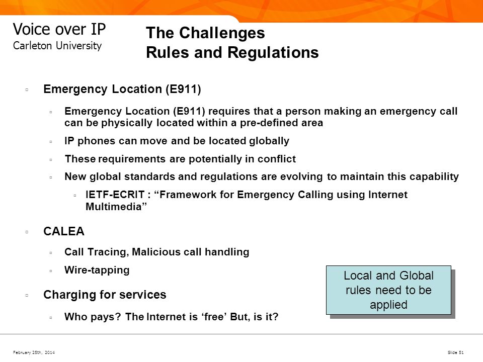 The Challenges Rules and Regulations