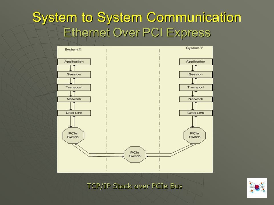 System to System Communication Ethernet Over PCI Express