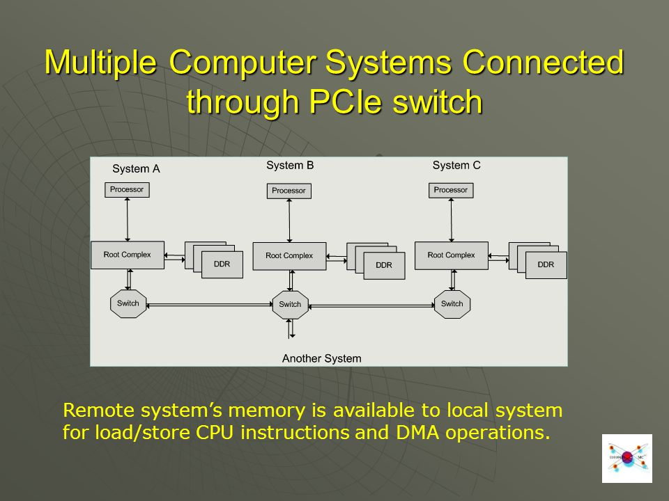 Multiple Computer Systems Connected through PCIe switch