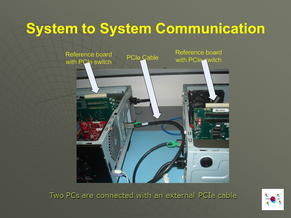 System to System Communication