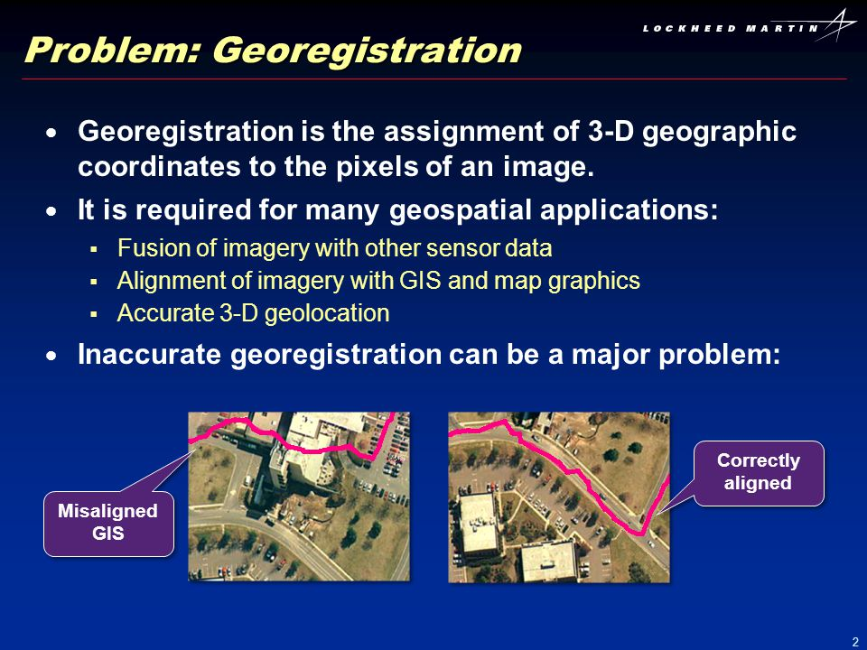 Problem: Georegistration