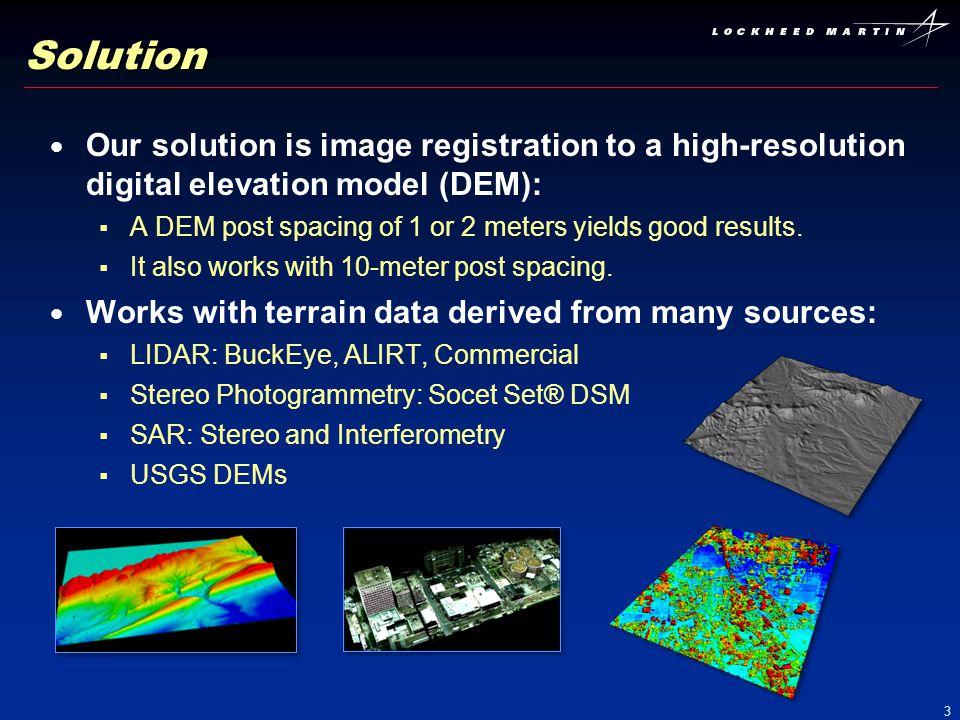 Solution Our solution is image registration to a high-resolution digital elevation model (DEM):