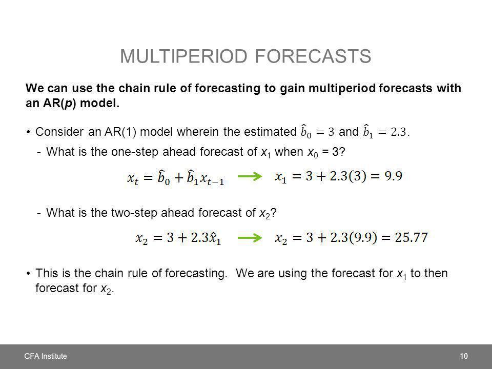 Multiperiod forecasts