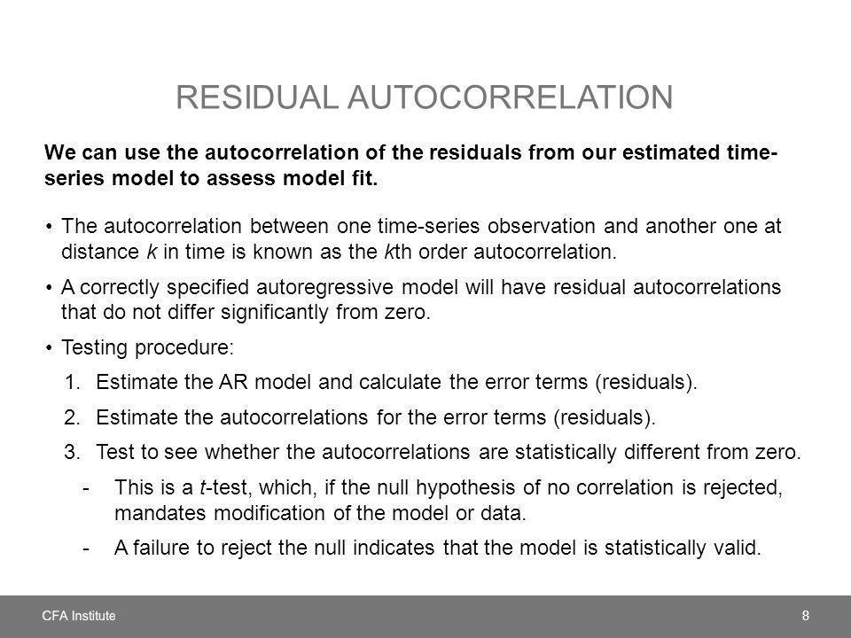 Residual autocorrelation