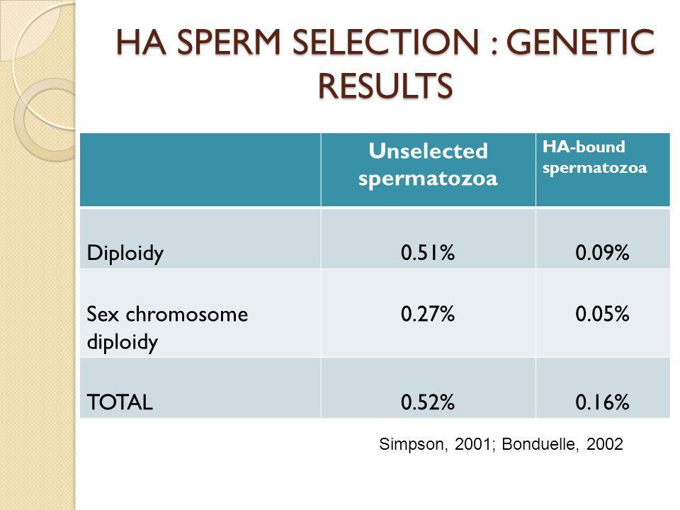 HA SPERM SELECTION : GENETIC RESULTS