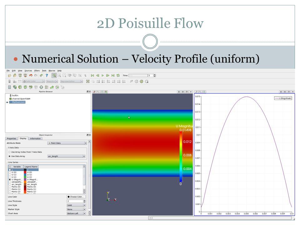 2D Poisuille Flow Numerical Solution – Velocity Profile (uniform)