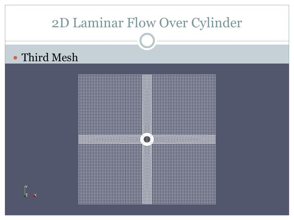 2D Laminar Flow Over Cylinder