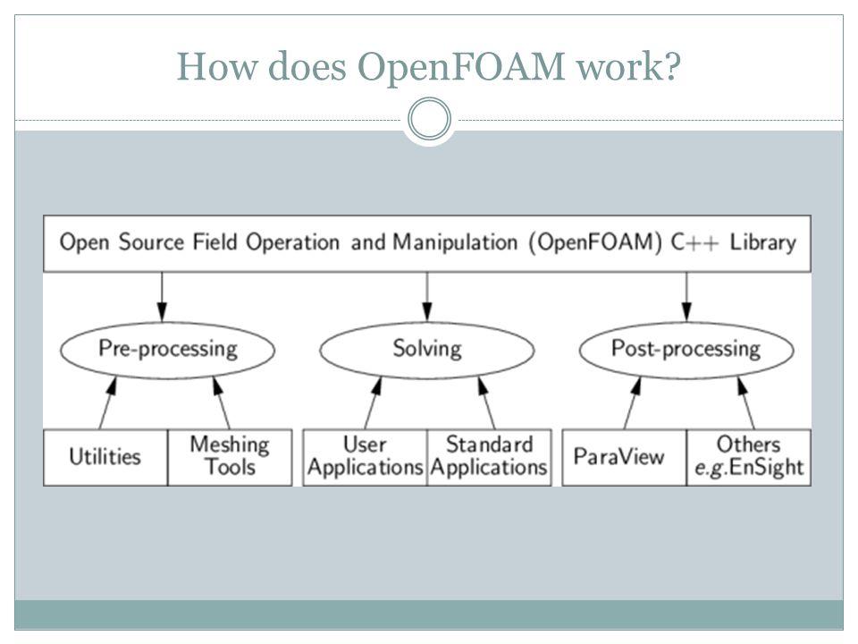 How does OpenFOAM work