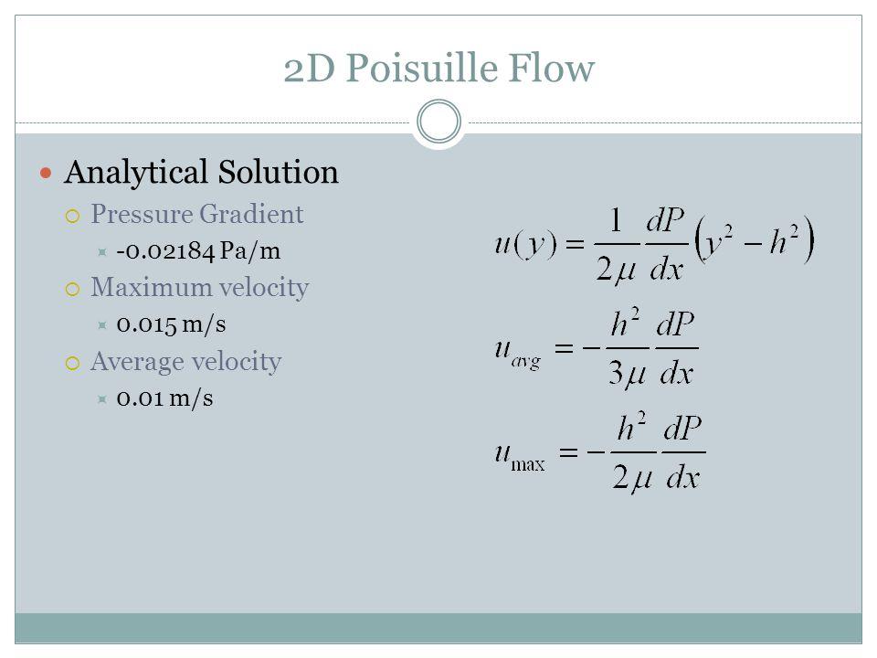 2D Poisuille Flow Analytical Solution Pressure Gradient