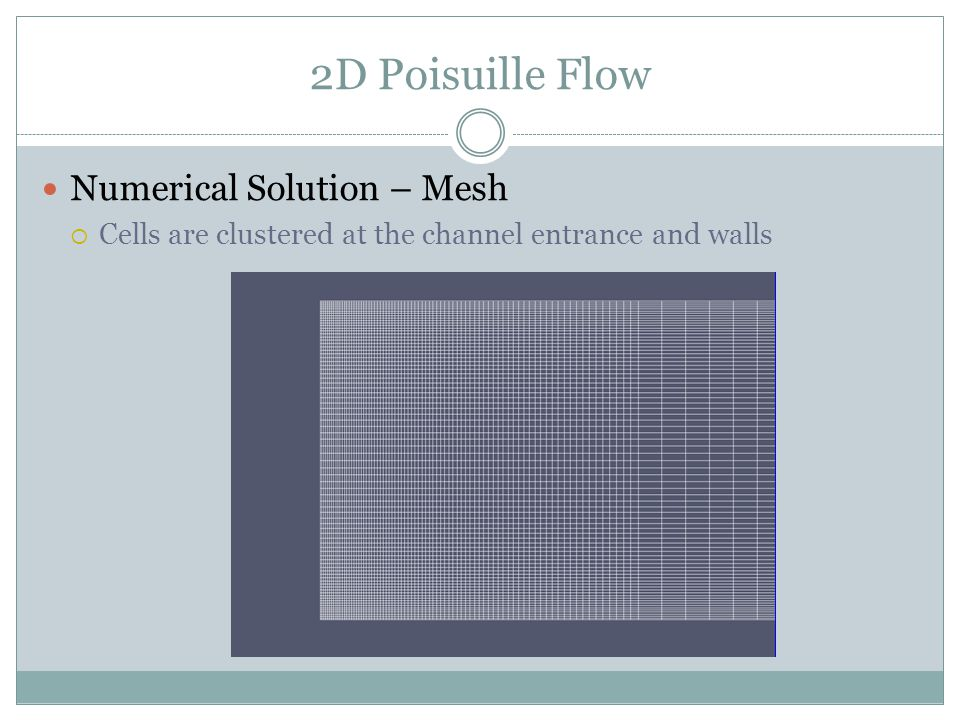 2D Poisuille Flow Numerical Solution – Mesh