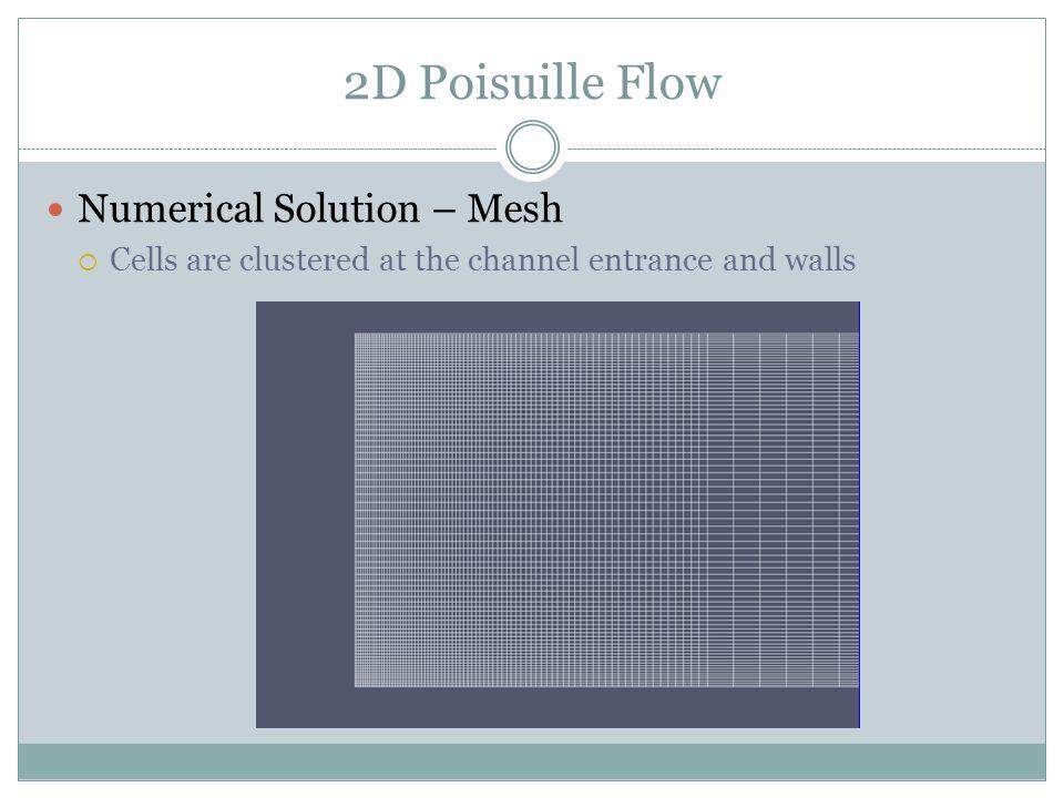 2D Poisuille Flow Numerical Solution – Mesh