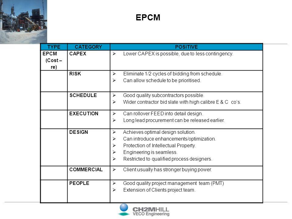 EPCM TYPE CATEGORY POSITIVE EPCM (Cost – re) CAPEX