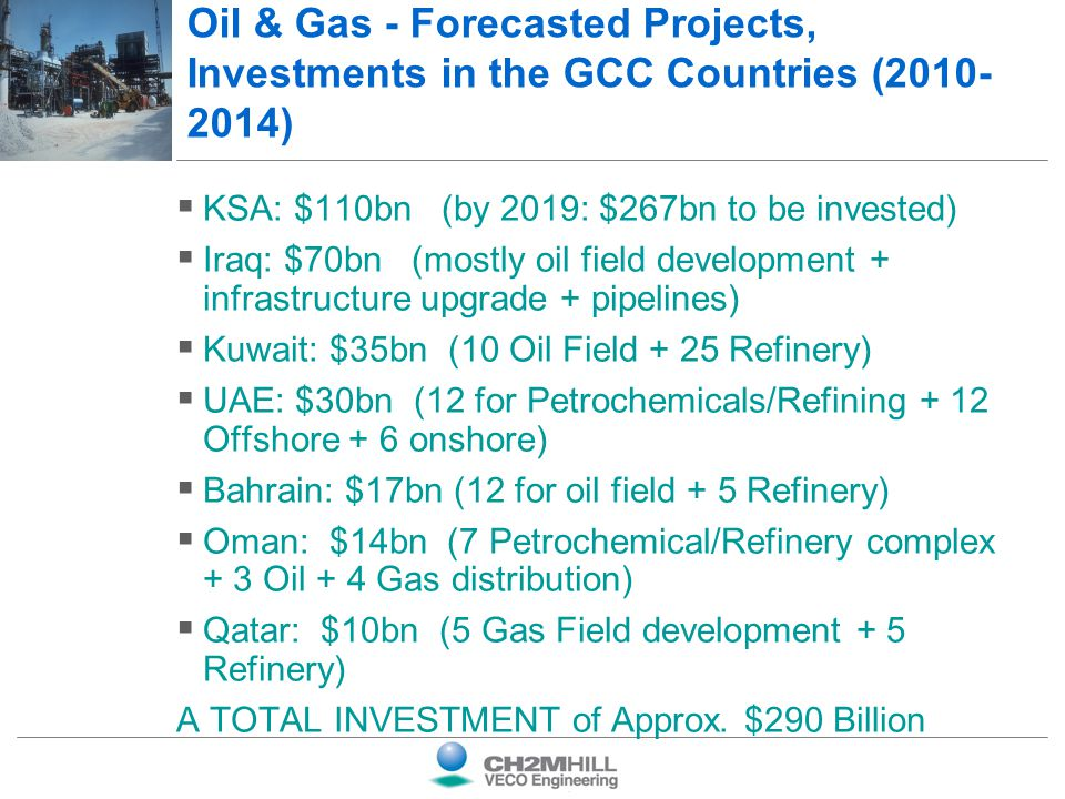 Oil & Gas - Forecasted Projects, Investments in the GCC Countries (2010-2014)