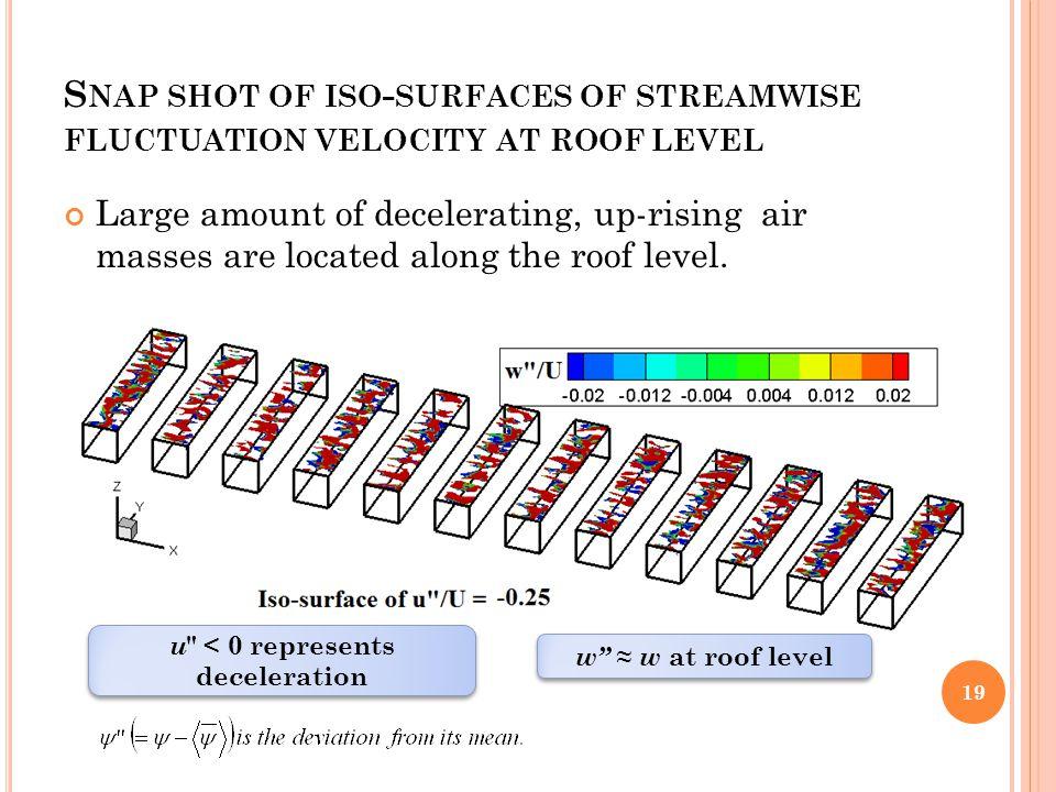 u < 0 represents deceleration